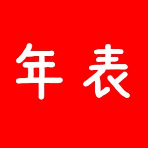 寺院センターが情報収集した寺院など仏教年表をまとめています。宗派、出来事と時代のタグで分け、投稿日を出来事に合わせていますが、月日が分からない多くの場合で「1月1日」に設定しています。大正時代, 天台宗の出来事, 奈良時代, 安土桃山時代, 室町時代, 平安時代, 平成時代, 日蓮系宗派の出来事, 明治時代, 昭和時代, 曹洞宗の出来事, 江戸時代, 浄土宗の出来事, 浄土真宗の出来事, 真言宗の出来事, 臨済宗の出来事, 諸宗派の出来事, 鎌倉時代, 飛鳥時代,世界の出来事(仏教),世界の出来事(仏教以外),仏教(インド)の出来事,仏教(中国)の出来事,日本の出来事(仏教以外)のタグで分けています。